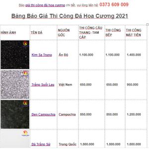 Bảng báo giá thi công đá hoa cương 2021